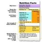 A Balancing Act of Food