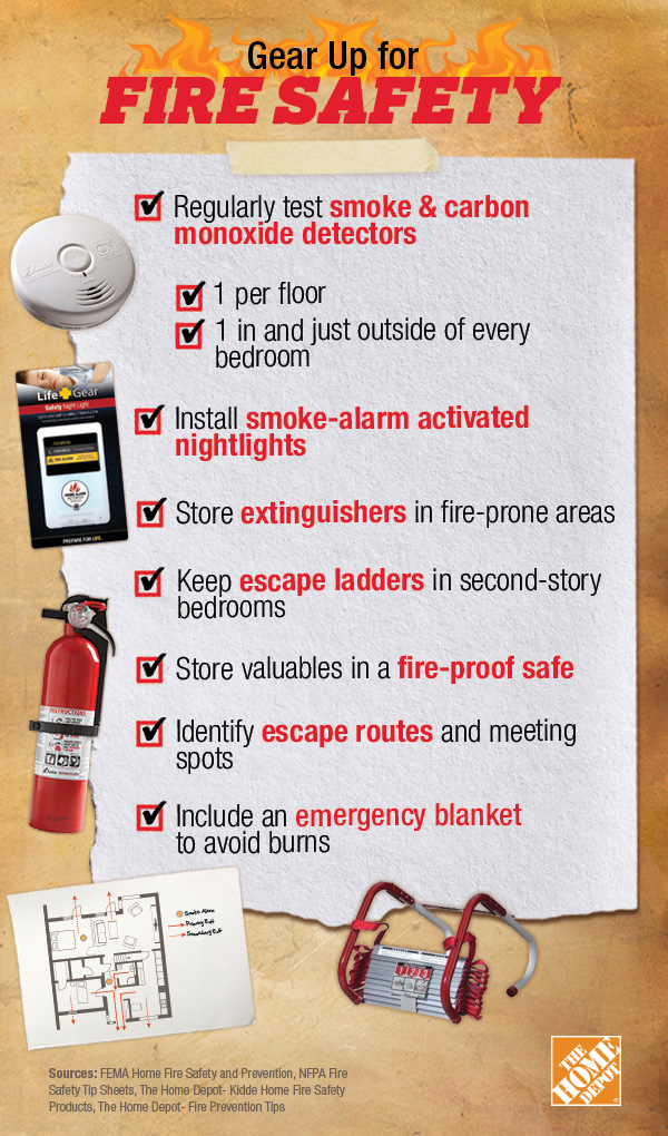 Must Have Kidde Fire Extinguisher From Home Depot