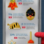 Home Hazards Spike During The Holidays by Allstate