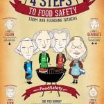 4 Steps to Safe Food #FoodSafe4th
