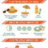 SuperSPF_infographic