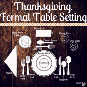 mom tip how to set a table for thanksgiving 24 7 moms. Black Bedroom Furniture Sets. Home Design Ideas