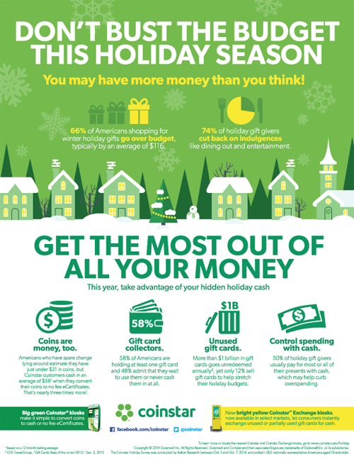 Coinstar-Holiday-Infographic-2014_highres