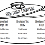 MOM Tip: Convert Any Recipe to a Slow Cooker Recipe