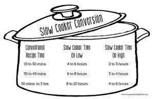 conversion-chart