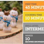Cutest Edible Brownie Snowmen