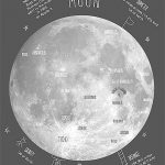 Free Map of the Moon Printable