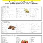 Free School Lunchbox Idea List Printable