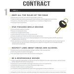 Free Teen Driving Contract Printable