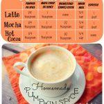 "MOM Tip: DIY ""Pumpkin Spice"" Hot Chocolate, Mocha or Latte"
