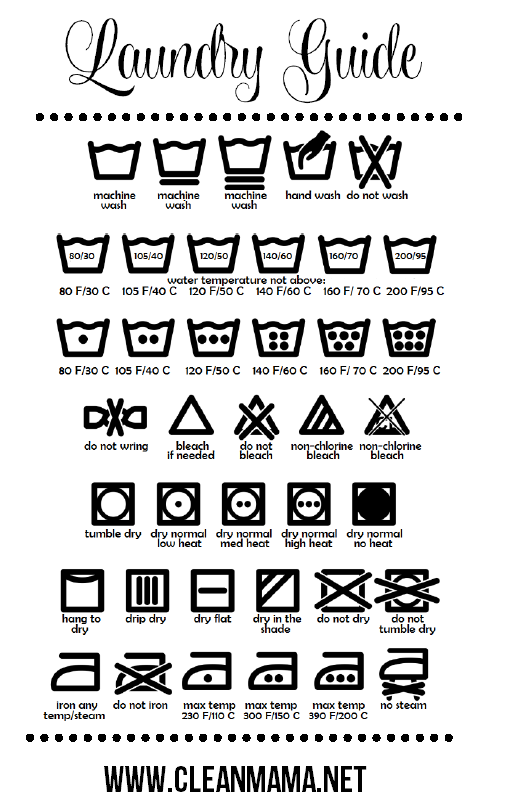 Légend image intended for laundry symbols printable